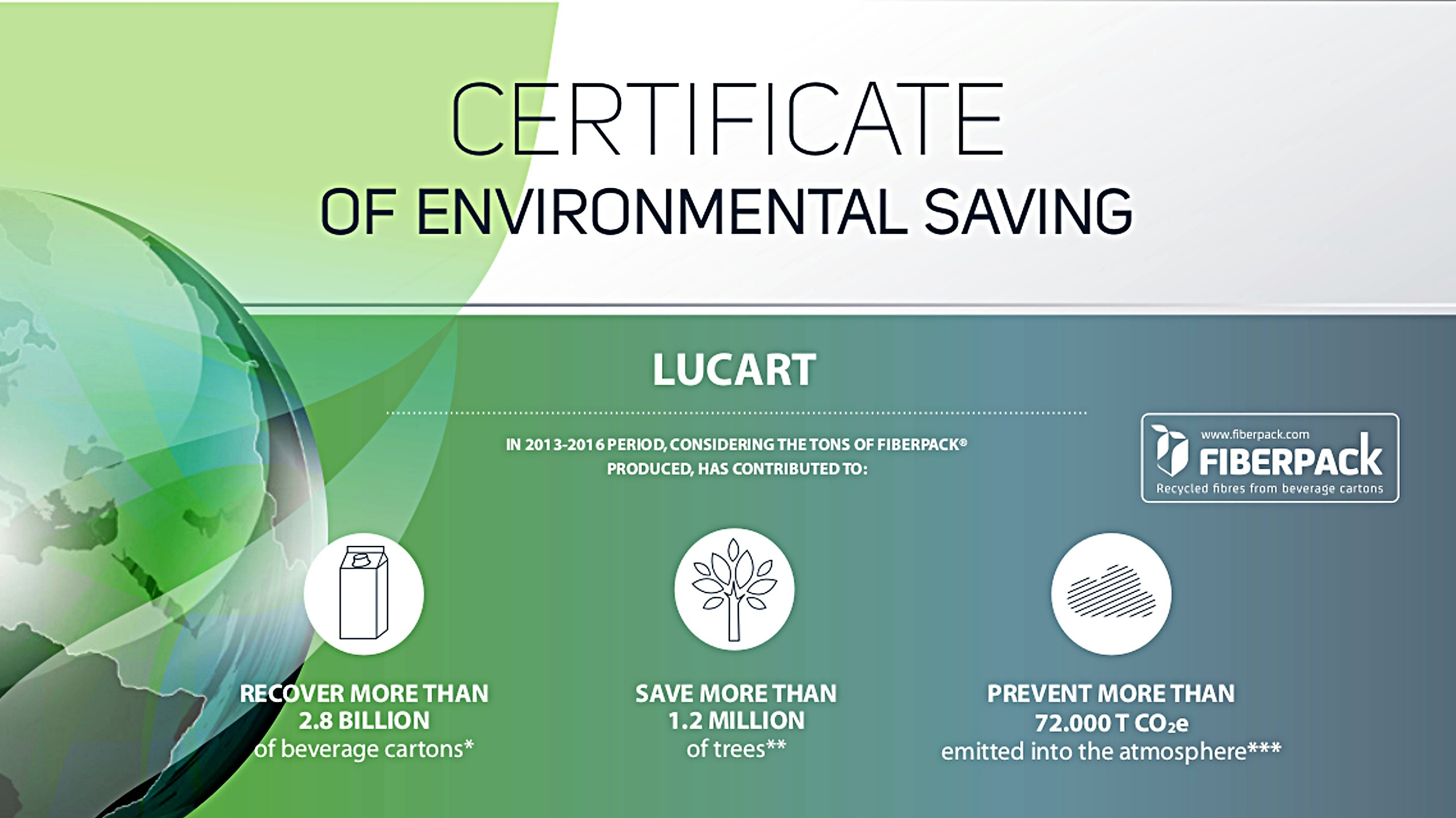 Certificate of Enviromental Saving